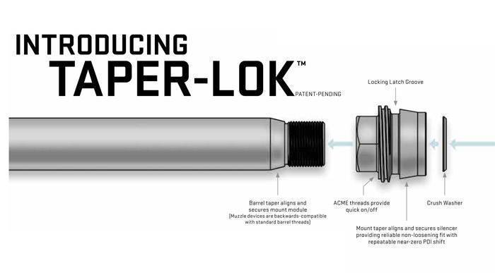 Taper-Lok graphic detail